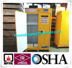 China Filtered type Flammable Storage Cabinet , Industrial Safety Cabinet With Ventilation System factory